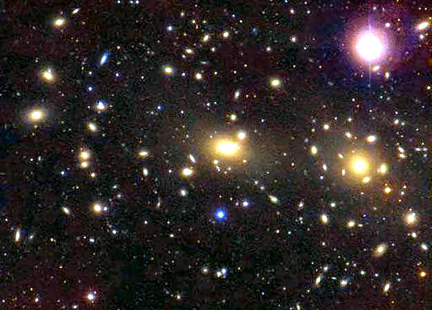 Galaxy Groups Largest Structures In The Universe Astronoo