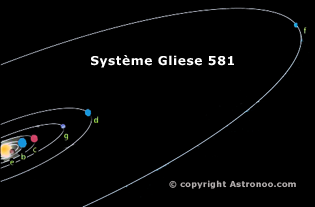 Gliese 710  The Star That Will Enter Our Solar System