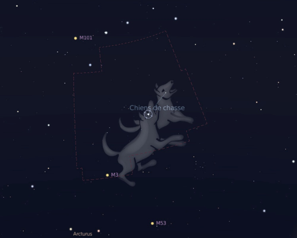 Retrievers constellation