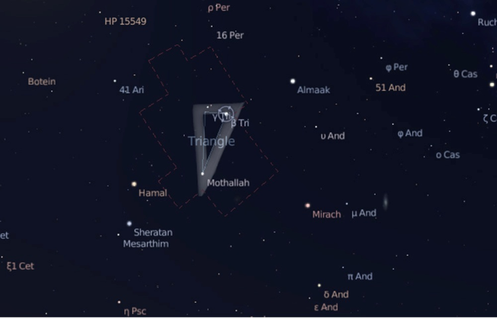 constellation du triangle
