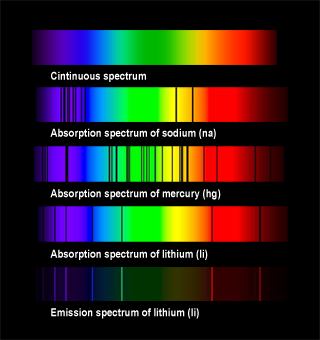 Spectroscopy, emission lines and absorption lines