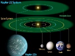 Kepler 22b, a small exoplanet in the habitable zone of Kepler 22