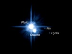 Pluto and its satellites