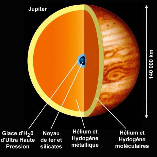structure of planet jupiter - photo #1