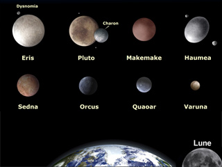 size of dwarf planets