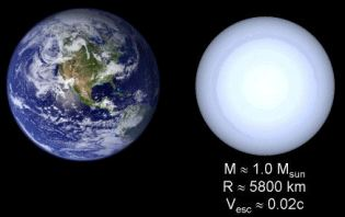size of the Earth compared to a white dwarf