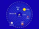 Aristotle's geocentric world