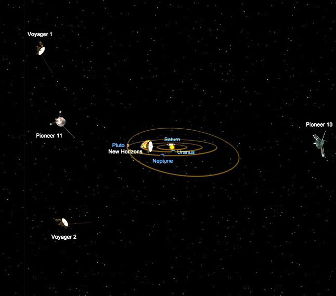 voyager 1 and 2 current position - photo #19