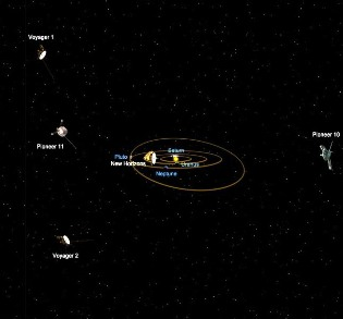 The positions of the space probes in 2011